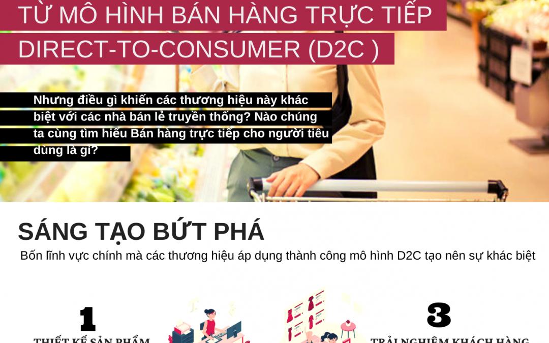 14 Câu chuyện thàng công từ mô hình bán hàng trực tiếp Direct-to-Consumer (D2C)
